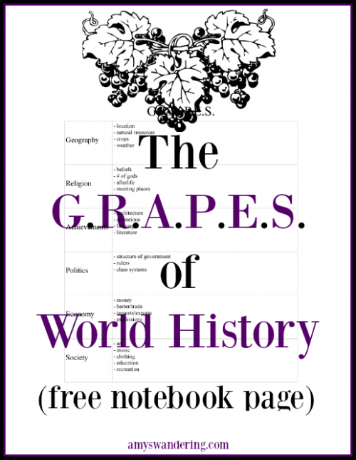 The G.R.A.P.E.S. of World History